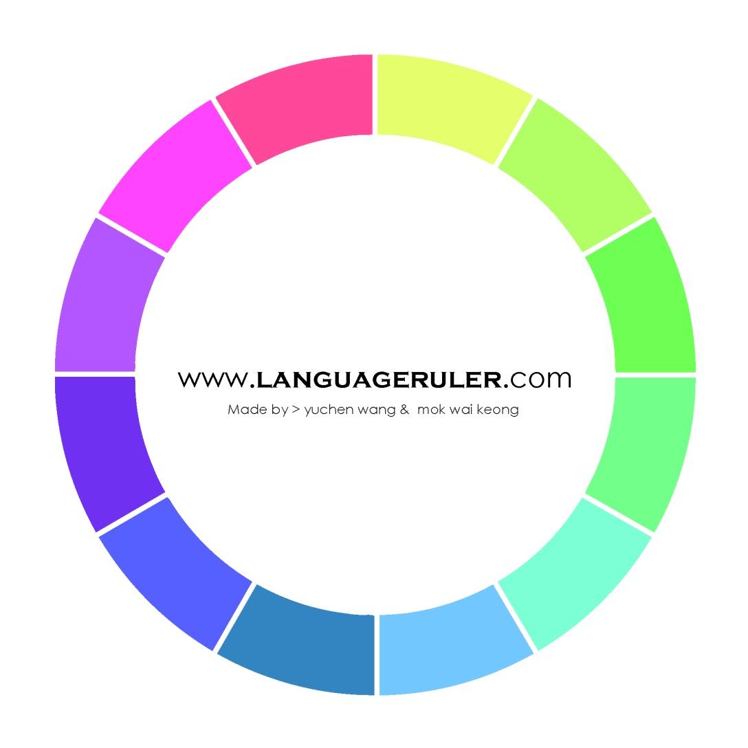 languageruler-front